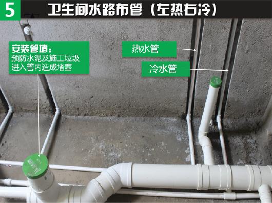 卫生间水路布管(左热右冷)